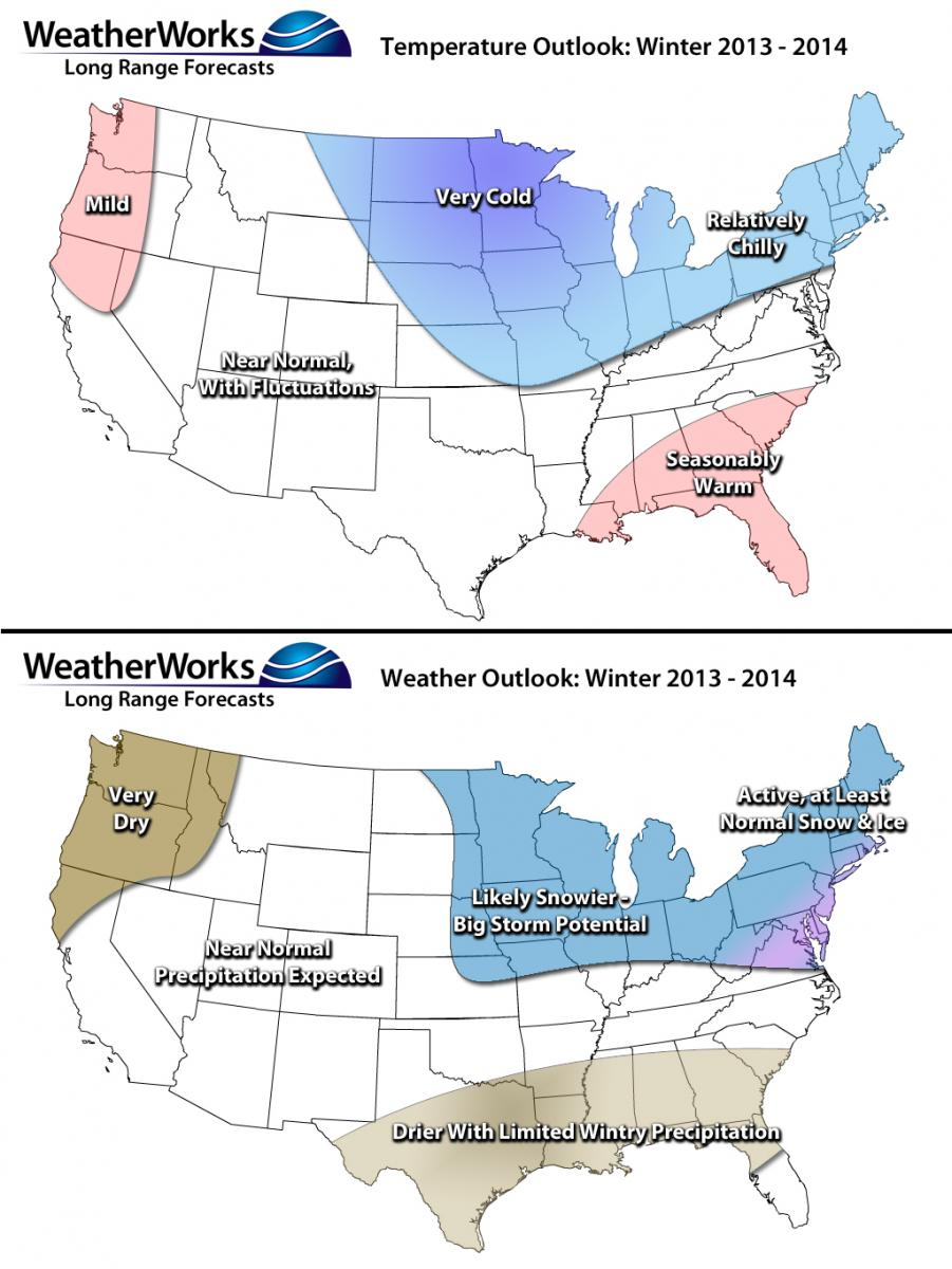 Buy long-range weather forecasts, home and dry depends