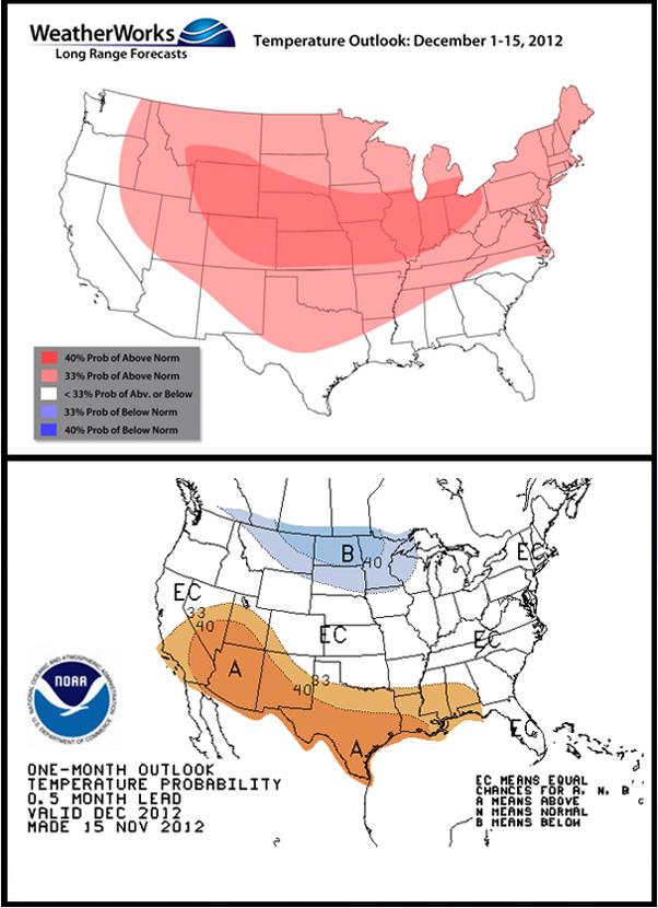 WeatherWorks Long-Range Forecasts | WeatherWorks